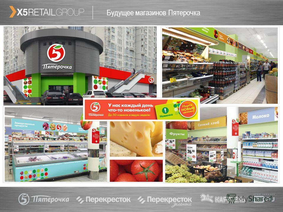 Будущее магазинов Пятерочка