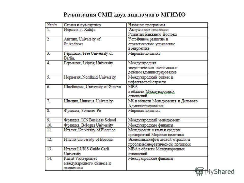 Реализация СМП двух дипломов в МГИМО
