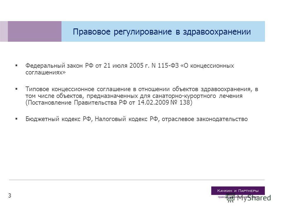 Правовое регулирование в здравоохранении Федеральный закон РФ от 21 июля 2005 г. N 115-ФЗ «О концессионных соглашениях» Типовое концессионное соглашение в отношении объектов здравоохранения, в том числе объектов, предназначенных для санаторно-курортн