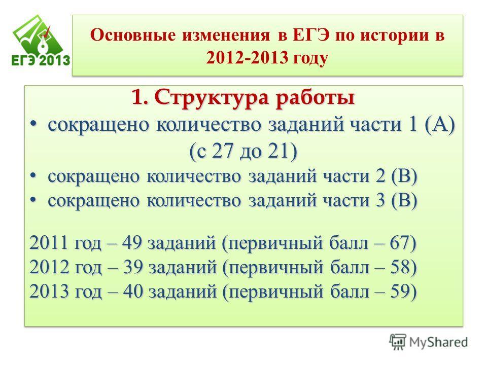 Основные изменения в ЕГЭ по истории в 2012-2013 году 1. Структура работы сокращено количество заданий части 1 (А) сокращено количество заданий части 1 (А) (с 27 до 21) сокращено количество заданий части 2 (В) сокращено количество заданий части 2 (В)