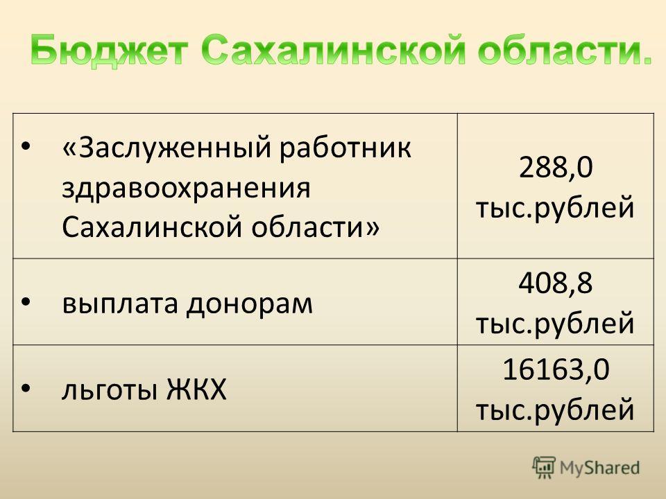 «Заслуженный работник здравоохранения Сахалинской области» 288,0 тыс.рублей выплата донорам 408,8 тыс.рублей льготы ЖКХ 16163,0 тыс.рублей