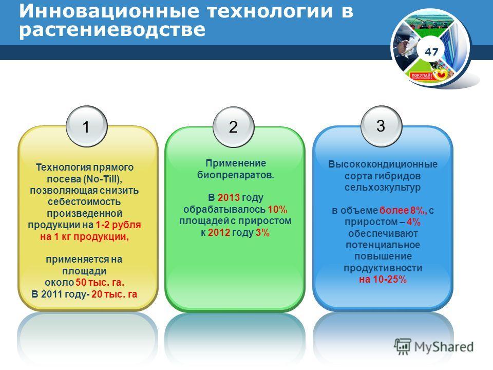 Инновационные технологии в растениеводстве Технология прямого посева (No-Till), позволяющая снизить себестоимость произведенной продукции на 1-2 рубля на 1 кг продукции, применяется на площади около 50 тыс. га. В 2011 году- 20 тыс. га Применение биоп