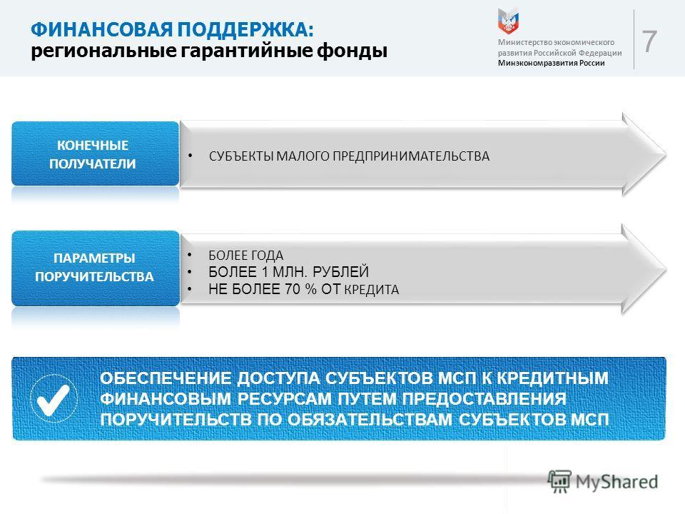 7 ФИНАНСОВАЯ ПОДДЕРЖКА: региональные гарантийные фонды Министерство экономического развития Российской Федерации Минэкономразвития России КОНЕЧНЫЕ ПОЛУЧАТЕЛИ ПАРАМЕТРЫ ПОРУЧИТЕЛЬСТВА СУБЪЕКТЫ МАЛОГО ПРЕДПРИНИМАТЕЛЬСТВА БОЛЕЕ ГОДА БОЛЕЕ 1 МЛН. РУБЛЕЙ