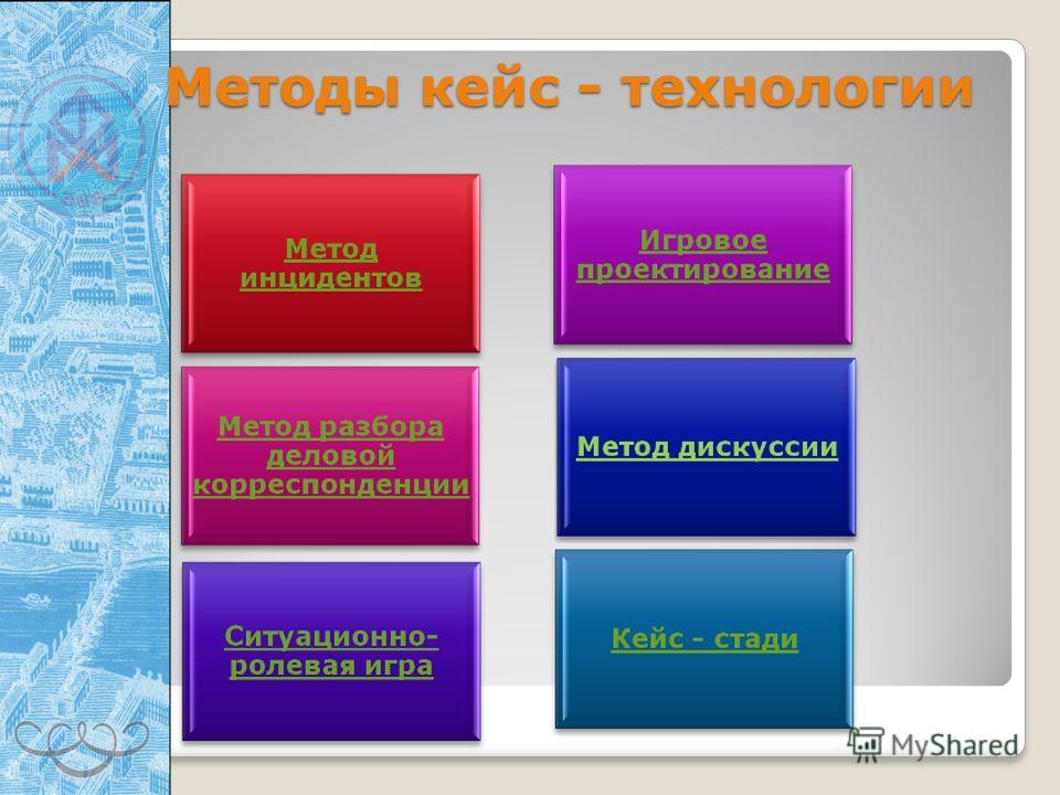 Методы кейс - технологии Методы кейс - технологии