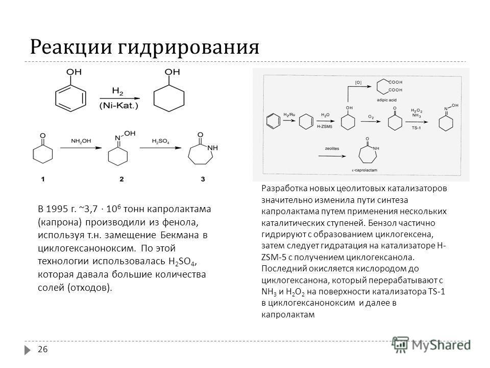 Реакции гидрирования 26 В 1995 г. ~3,7 10 6 тонн капролактама (капрона) производили из фенола, используя т.н. замещение Бекмана в циклогексаноноксим. По этой технологии использовалась H 2 SO 4, которая давала большие количества солей (отходов). Разра