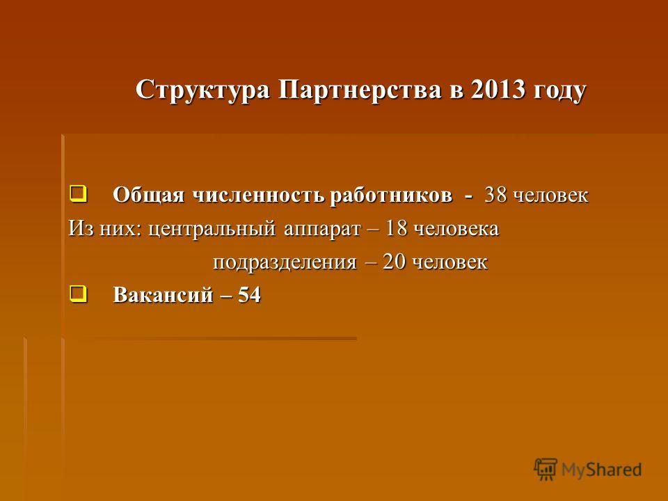 Структура Партнерства в 2013 году Общая численность работников - 38 человек Общая численность работников - 38 человек Из них: центральный аппарат – 18 человека подразделения – 20 человек подразделения – 20 человек Вакансий – 54 Вакансий – 54