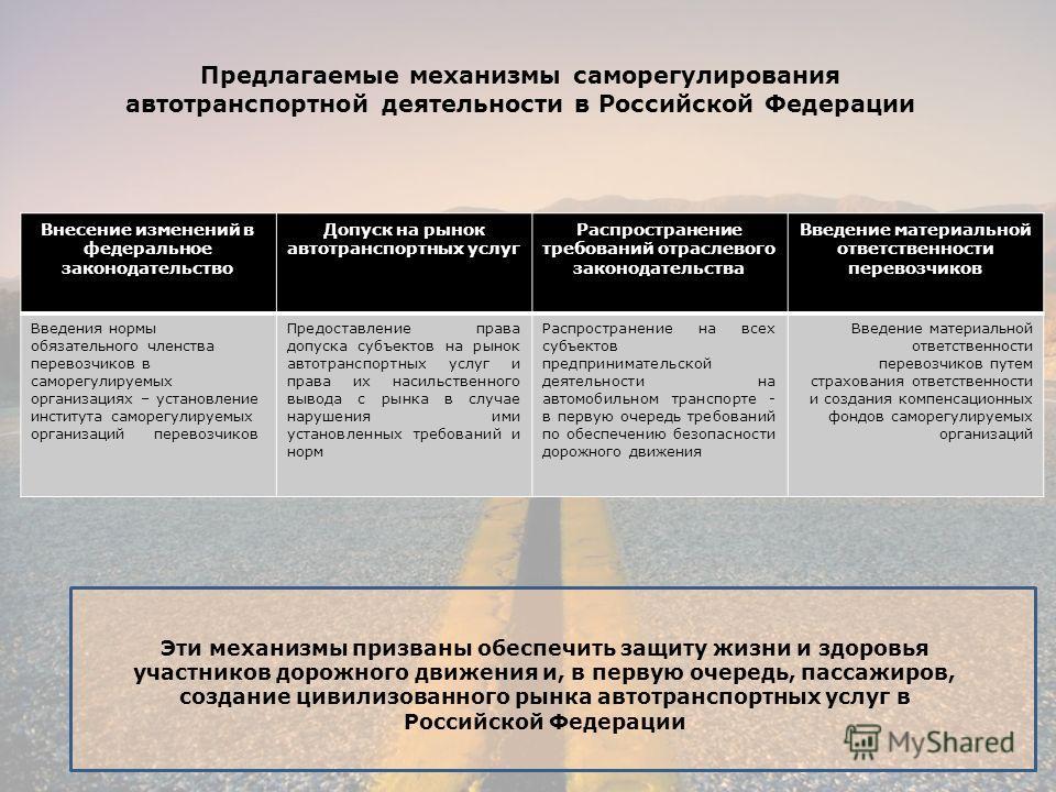 Предлагаемые механизмы саморегулирования автотранспортной деятельности в Российской Федерации Внесение изменений в федеральное законодательство Допуск на рынок автотранспортных услуг Распространение требований отраслевого законодательства Введение ма