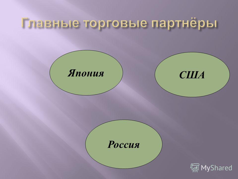Япония США Россия