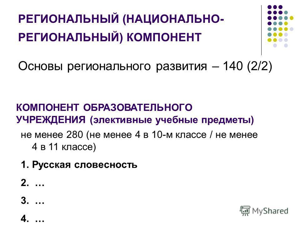 РЕГИОНАЛЬНЫЙ (НАЦИОНАЛЬНО- РЕГИОНАЛЬНЫЙ) КОМПОНЕНТ Основы регионального развития – 140 (2/2) КОМПОНЕНТ ОБРАЗОВАТЕЛЬНОГО УЧРЕЖДЕНИЯ (элективные учебные предметы) не менее 280 (не менее 4 в 10-м классе / не менее 4 в 11 классе) 1.Русская словесность 2.