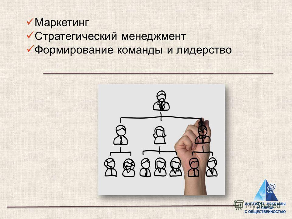 Маркетинг Стратегический менеджмент Формирование команды и лидерство