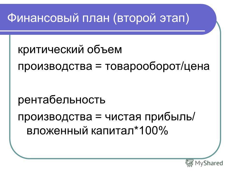 Финансовый план (второй этап) критический объем производства = товарооборот/цена рентабельность производства = чистая прибыль/ вложенный капитал*100%