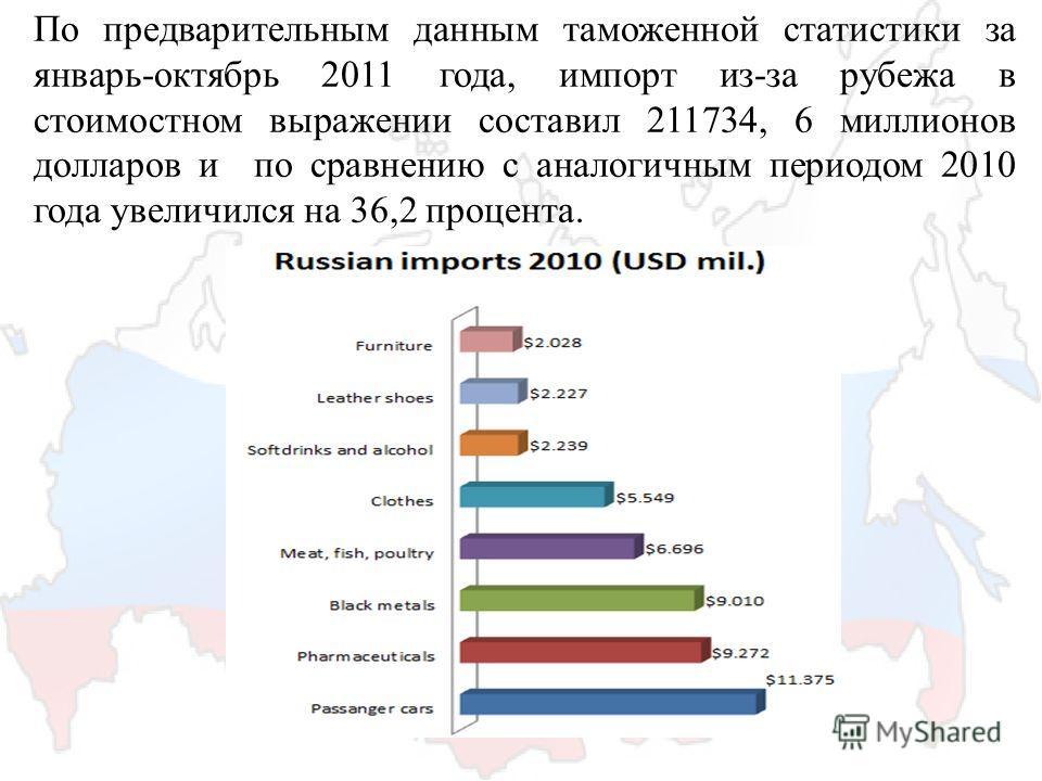 По предварительным данным таможенной статистики за январь-октябрь 2011 года, импорт из-за рубежа в стоимостном выражении составил 211734, 6 миллионов долларов и по сравнению с аналогичным периодом 2010 года увеличился на 36,2 процента.