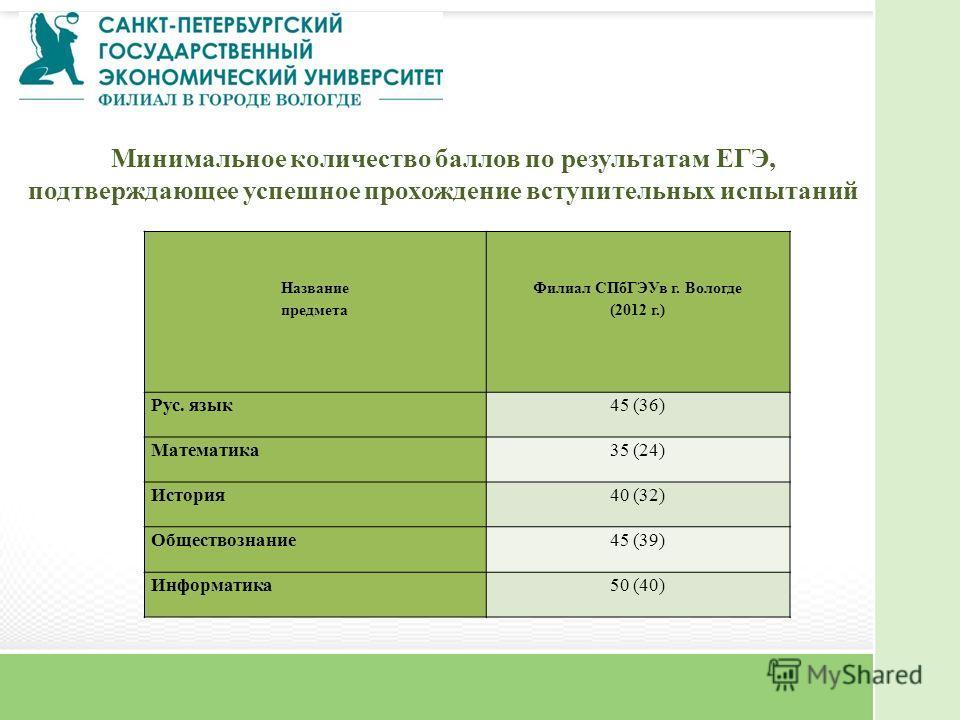 Минимальное количество баллов по результатам ЕГЭ, подтверждающее успешное прохождение вступительных испытаний Название предмета Филиал СПбГЭУв г. Вологде (2012 г.) Рус. язык45 (36) Математика35 (24) История40 (32) Обществознание45 (39) Информатика50