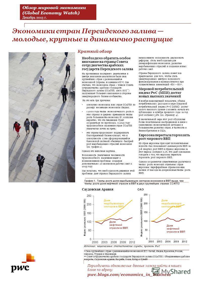 Обзор мировой экономики (Global Economy Watch) Декабрь 2013 г. Экономики стран Персидского залива молодые, крупные и динамично растущие Периодически обновляемые данные можно найти в нашем блоге по адресу: pwc.blogs.com/economics_in_business Необходим