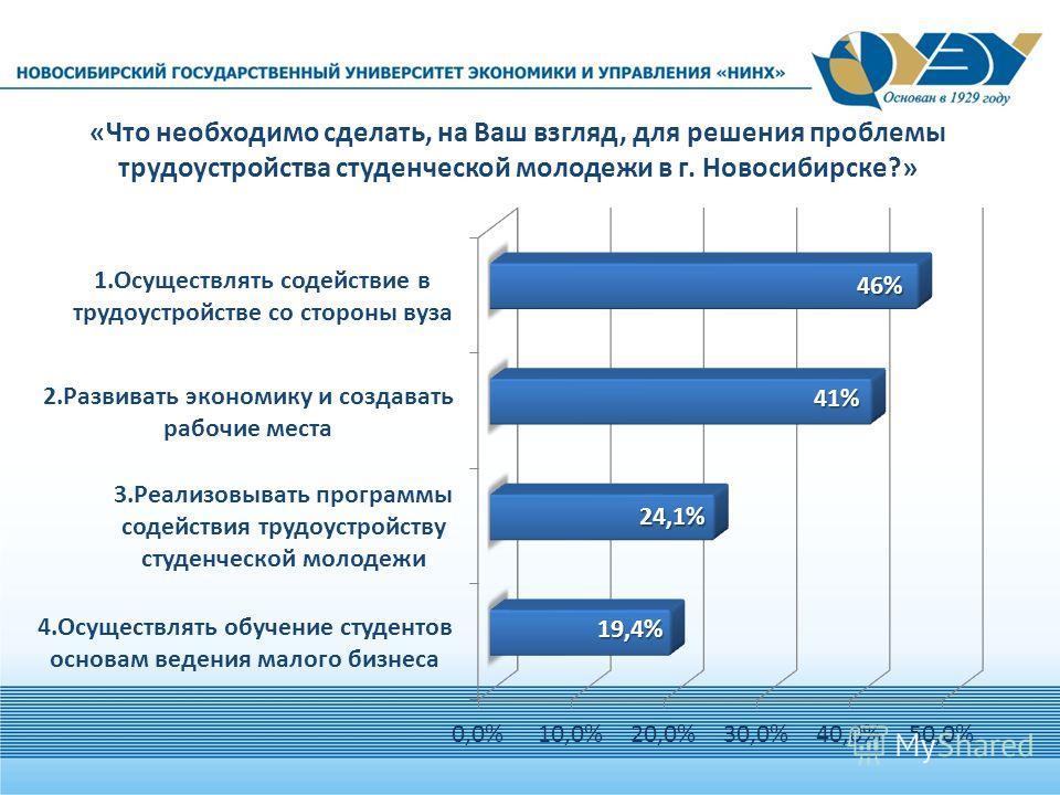 «Что необходимо сделать, на Ваш взгляд, для решения проблемы трудоустройства студенческой молодежи в г. Новосибирске?»