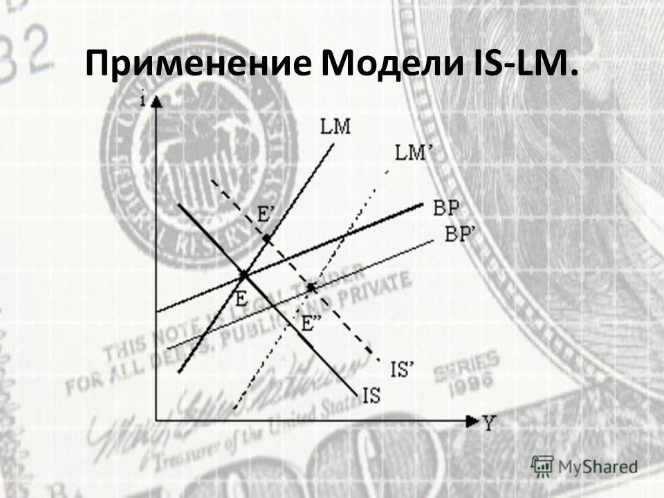 Применение Модели IS-LM.