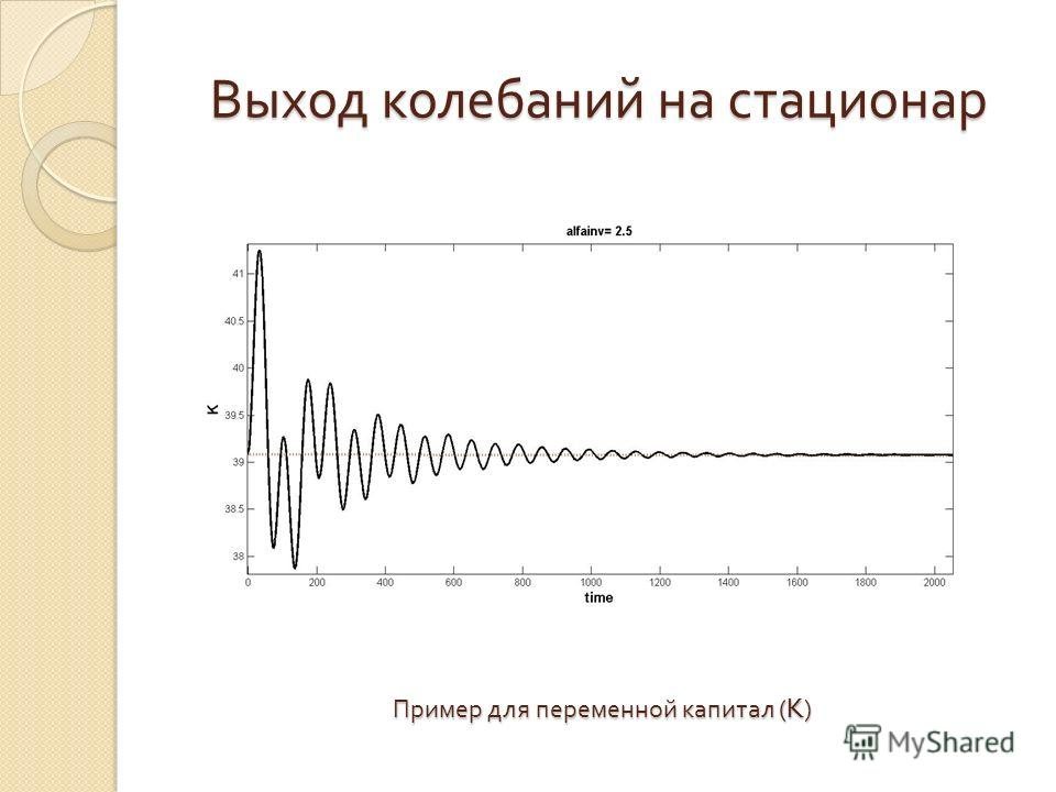 Выход колебаний на стационар Пример для переменной капитал (K)