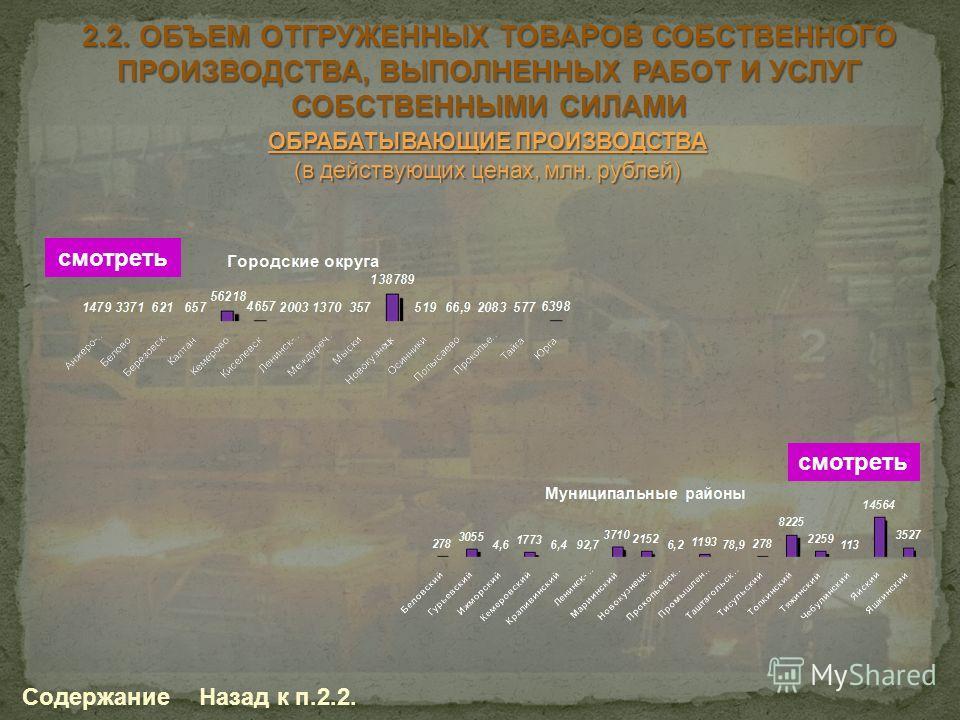 ОБРАБАТЫВАЮЩИЕ ПРОИЗВОДСТВА (в действующих ценах, млн. рублей) СодержаниеНазад к п.2.2. смотреть 2.2. ОБЪЕМ ОТГРУЖЕННЫХ ТОВАРОВ СОБСТВЕННОГО ПРОИЗВОДСТВА, ВЫПОЛНЕННЫХ РАБОТ И УСЛУГ СОБСТВЕННЫМИ СИЛАМИ