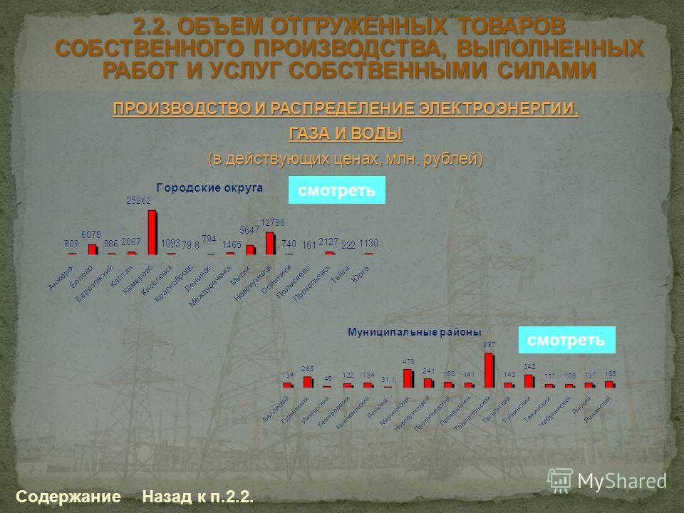 ПРОИЗВОДСТВО И РАСПРЕДЕЛЕНИЕ ЭЛЕКТРОЭНЕРГИИ, ГАЗА И ВОДЫ (в действующих ценах, млн. рублей) СодержаниеНазад к п.2.2. смотреть 2.2. ОБЪЕМ ОТГРУЖЕННЫХ ТОВАРОВ СОБСТВЕННОГО ПРОИЗВОДСТВА, ВЫПОЛНЕННЫХ РАБОТ И УСЛУГ СОБСТВЕННЫМИ СИЛАМИ