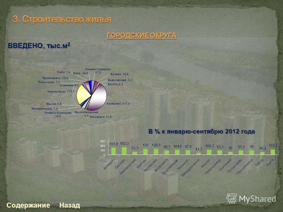 Содержание ГОРОДСКИЕ ОКРУГА ВВЕДЕНО, тыс.м 2 Назад В % к январю-сентябрю 2012 года