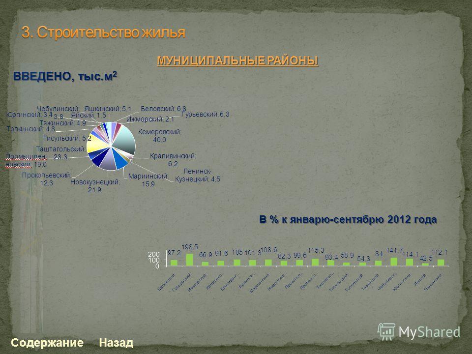 Содержание МУНИЦИПАЛЬНЫЕ РАЙОНЫ Назад ВВЕДЕНО, тыс.м 2 В % к январю-сентябрю 2012 года