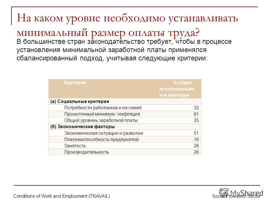 Conditions of Work and Employment (TRAVAIL) Social Protection Sector В большинстве стран законодательство требует, чтобы в процессе установления минимальной заработной платы применялся сбалансированный подход, учитывая следующие критерии: На каком ур