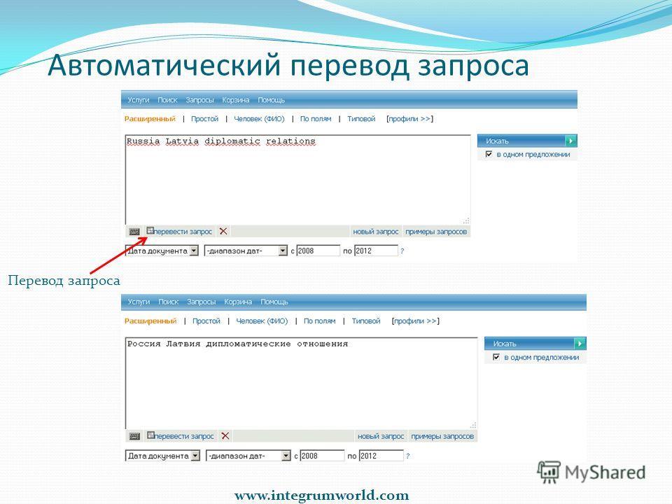 Автоматический перевод запроса Перевод запроса www.integrumworld.com