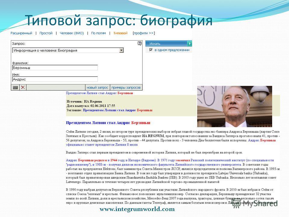 Типовой запрос: биография www.integrumworld.com