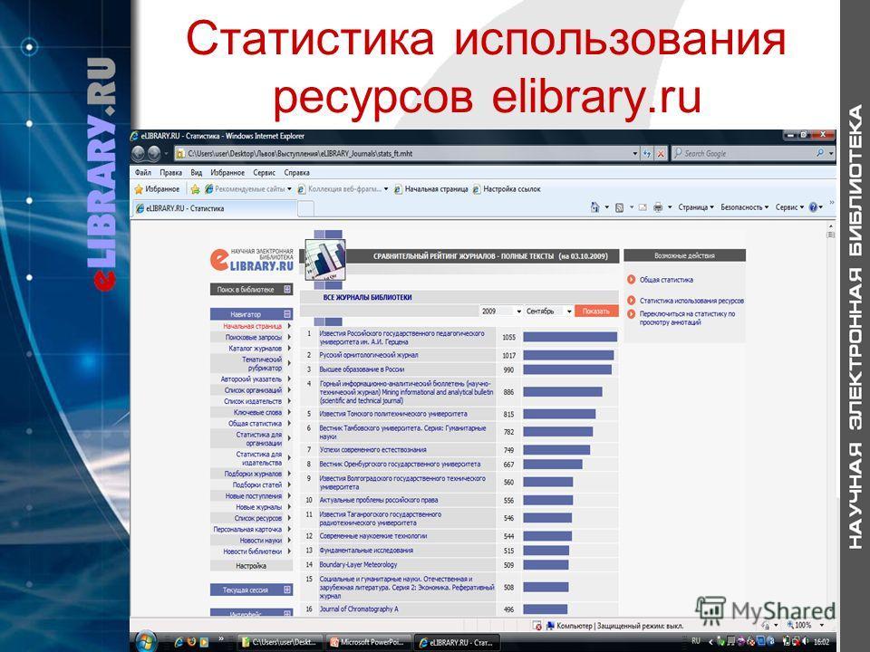Статистика использования ресурсов elibrary.ru