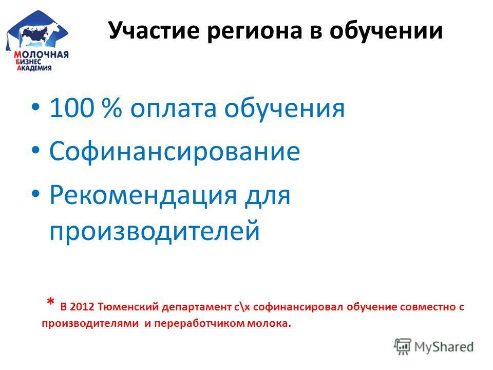 Участие региона в обучении 100 % оплата обучения Софинансирование Рекомендация для производителей * В 2012 Тюменский департамент с\х софинансировал обучение совместно с производителями и переработчиком молока.