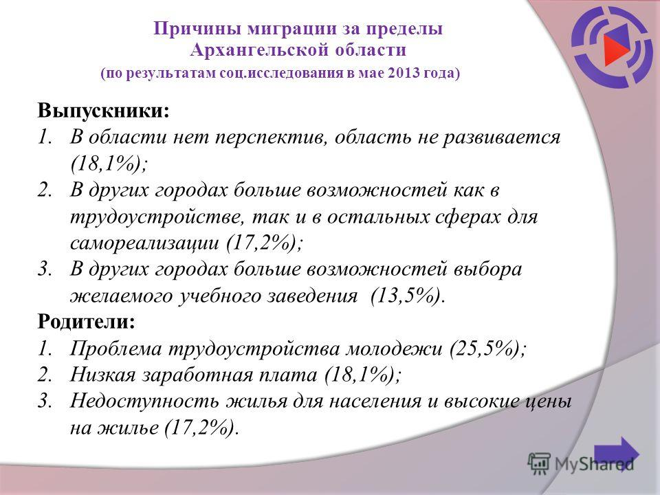 Причины миграции за пределы Архангельской области (по результатам соц.исследования в мае 2013 года) Выпускники: 1.В области нет перспектив, область не развивается (18,1%); 2.В других городах больше возможностей как в трудоустройстве, так и в остальны