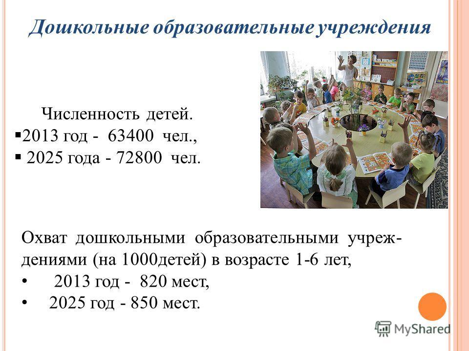 Численность детей. 2013 год - 63400 чел., 2025 года - 72800 чел. Дошкольные образовательные учреждения Охват дошкольными образовательными учреж- дениями (на 1000детей) в возрасте 1-6 лет, 2013 год - 820 мест, 2025 год - 850 мест.