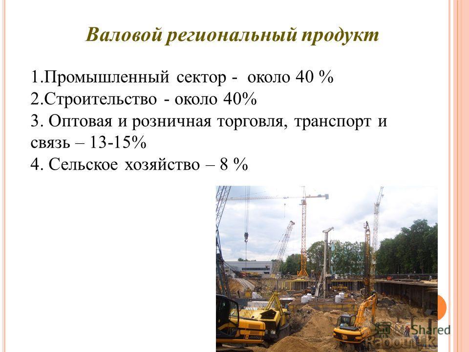 Валовой региональный продукт 1.Промышленный сектор - около 40 % 2.Строительство - около 40% 3. Оптовая и розничная торговля, транспорт и связь – 13-15% 4. Сельское хозяйство – 8 %
