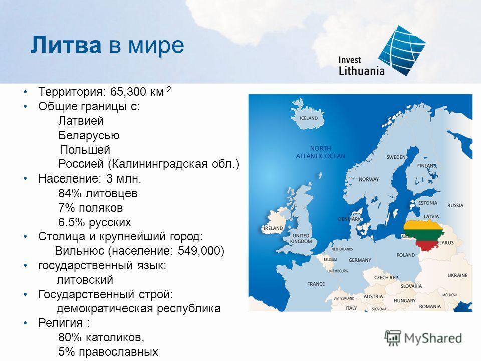 Литва в мире Территория: 65,300 км 2 Общие границы с: Латвией Беларусью Польшей Россией (Калининградская обл.) Население: 3 млн. 84% литовцев 7% поляков 6.5% русских Столица и крупнейший город: Вильнюс (население: 549,000) государственный язык: литов
