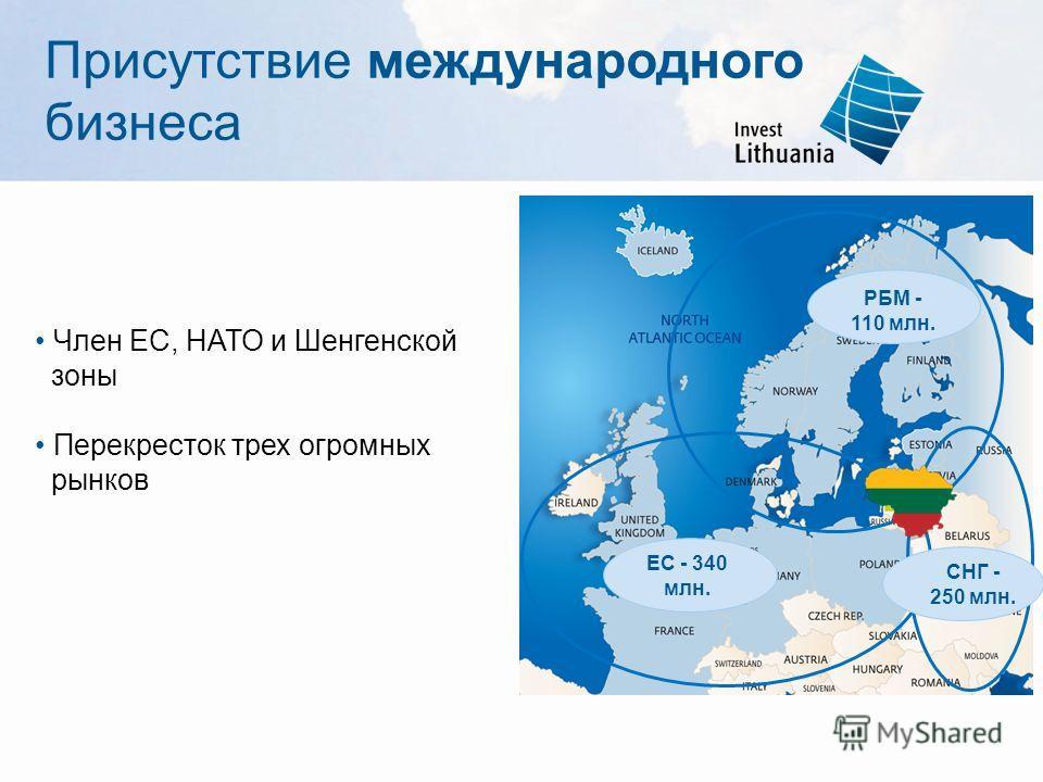Присутствие международного бизнеса Член ЕС, НАТО и Шенгенской зоны Перекресток трех огромных рынков ЕС - 340 млн. РБМ - 110 млн. СНГ - 250 млн.