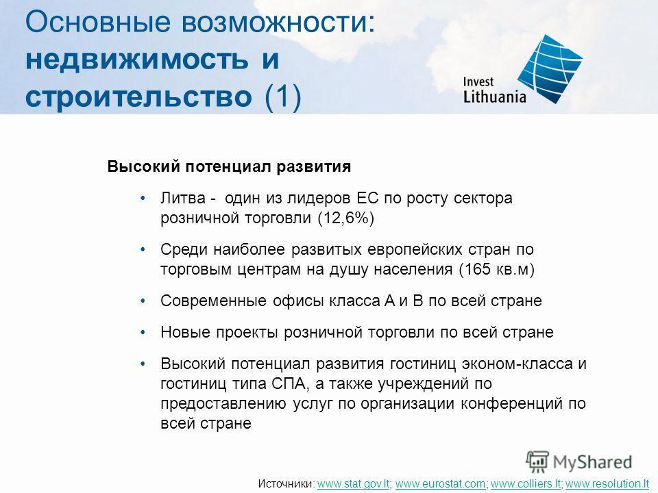 Основные возможности: недвижимость и строительство (1) Высокий потенциал развития Литва - один из лидеров ЕС по росту сектора розничной торговли (12,6%) Среди наиболее развитых европейских стран по торговым центрам на душу населения (165 кв.м) Соврем