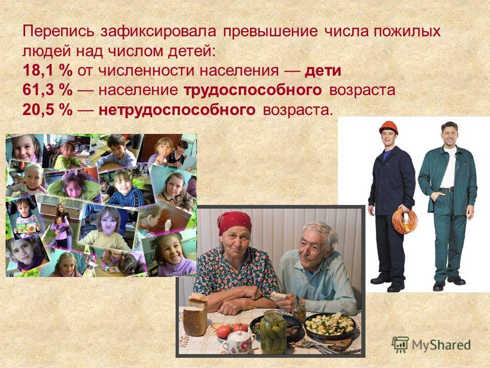 Перепись зафиксировала превышение числа пожилых людей над числом детей: 18,1 % от численности населения дети 61,3 % население трудоспособного возраста 20,5 % нетрудоспособного возраста.
