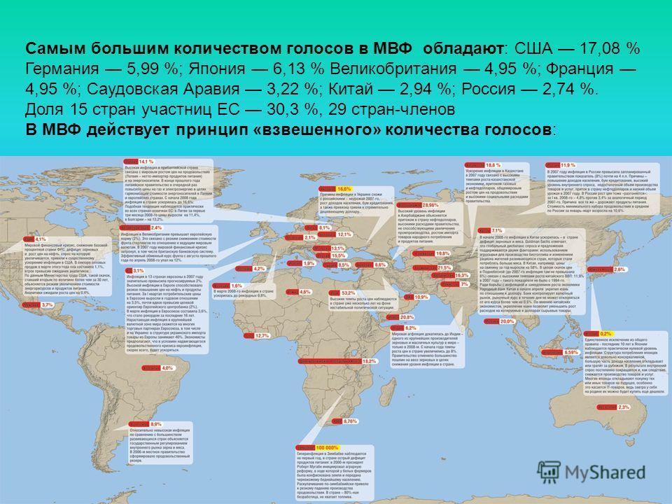 Самым большим количеством голосов в МВФ обладают: США 17,08 % Германия 5,99 %; Япония 6,13 % Великобритания 4,95 %; Франция 4,95 %; Саудовская Аравия 3,22 %; Китай 2,94 %; Россия 2,74 %. Доля 15 стран участниц ЕС 30,3 %, 29 стран-членов В МВФ действу