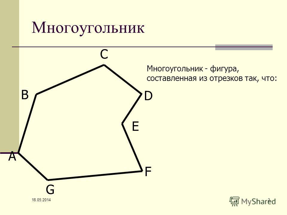 18.05.2014 2 Многоугольник А В С D F G E Многоугольник - фигура, составленная из отрезков так, что:
