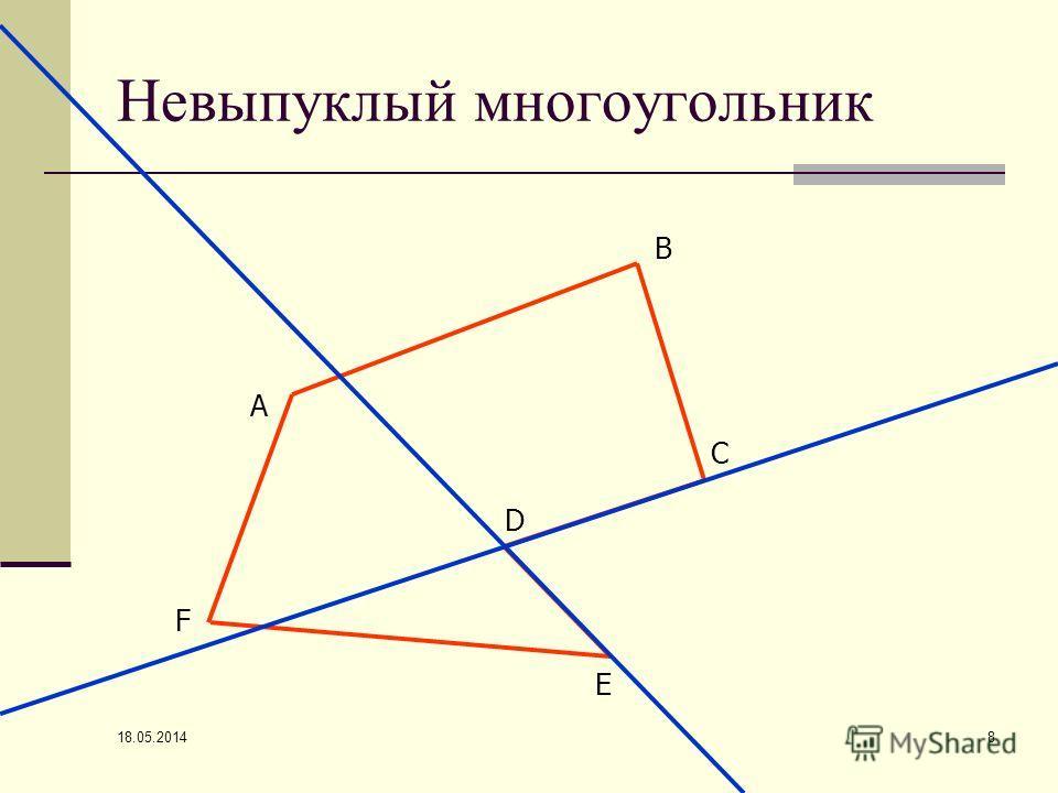 18.05.2014 8 Невыпуклый многоугольник А В С D Е F