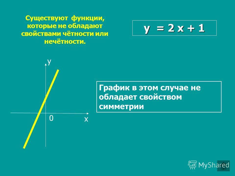 y = 2 x + 1 Существуют функции, которые не обладают свойствами чётности или нечётности. График в этом случае не обладает свойством симметрии х у 0