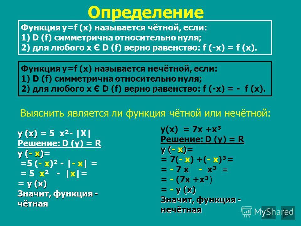 Определение Функция y=f (x) называется чётной, если: 1)D (f) симметрична относительно нуля; 2) для любого х Є D (f) верно равенство: f (-x) = f (x). Функция y=f (x) называется нечётной, если: 1) D (f) симметрична относительно нуля; 2) для любого х Є