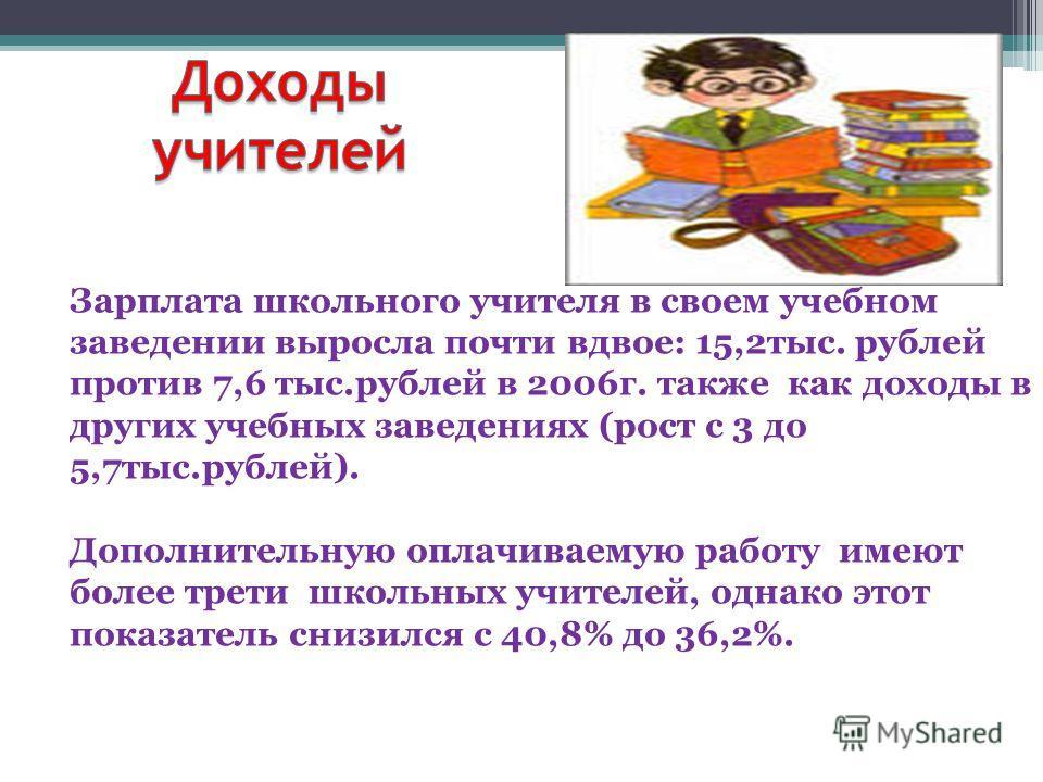 Зарплата школьного учителя в своем учебном заведении выросла почти вдвое: 15,2тыс. рублей против 7,6 тыс.рублей в 2006г. также как доходы в других учебных заведениях (рост с 3 до 5,7тыс.рублей). Дополнительную оплачиваемую работу имеют более трети шк