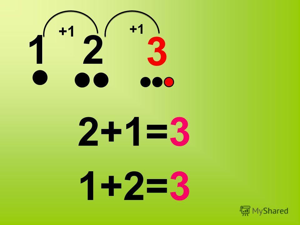 1 2 +1 3 2+1=3 1+2=3