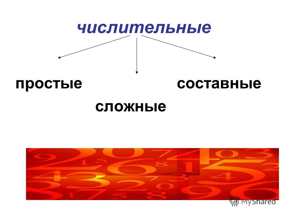 числительные простые составные сложные