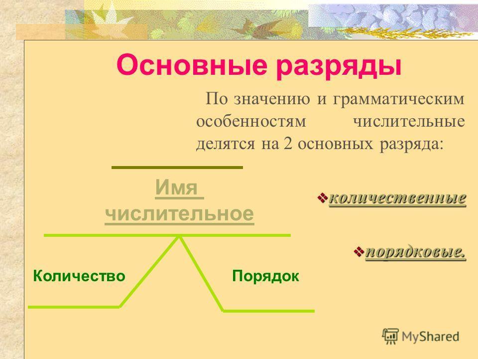 Основные разряды По значению и грамматическим особенностям числительные делятся на 2 основных разряда: количественные количественные количественные порядковые. порядковые. порядковые. Имя числительное КоличествоПорядок