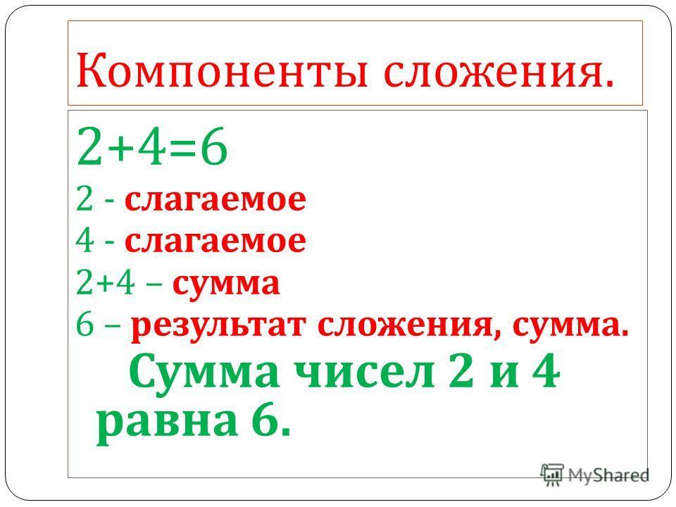 Компоненты сложения. 2+4=6 2 - слагаемое 4 - слагаемое 2+4 – сумма 6 – результат сложения, сумма. Сумма чисел 2 и 4 равна 6.
