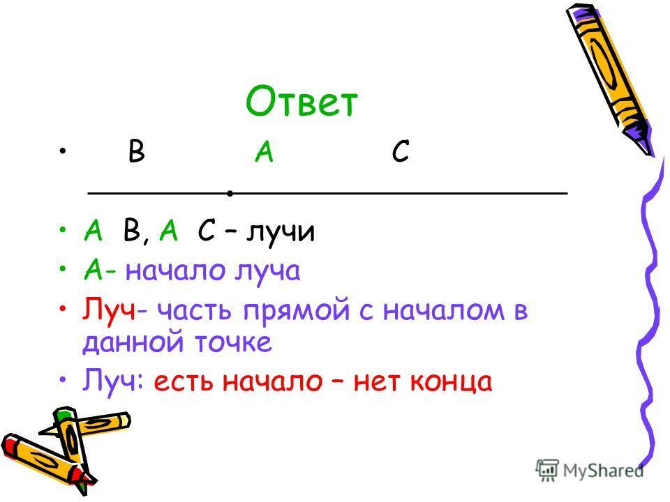 Ответ В А С А В, А С – лучи А- начало луча Луч- часть прямой с началом в данной точке Луч: есть начало – нет конца