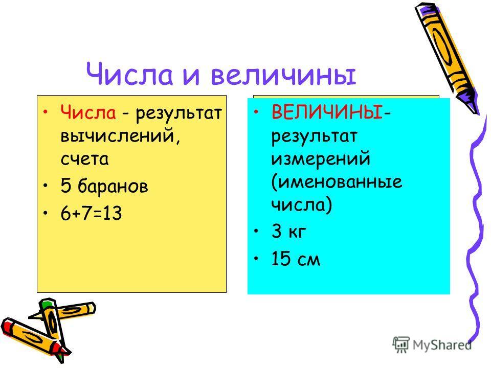 Числа и величины Числа - результат вычислений, счета 5 баранов 6+7=13 ВЕЛИЧИНЫ- результат измерений (именованные числа) 3 кг 15 см