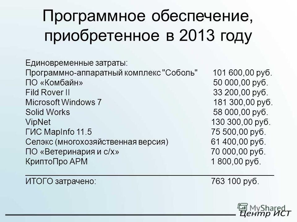 Программное обеспечение, приобретенное в 2013 году Единовременные затраты: Программно-аппаратный комплекс